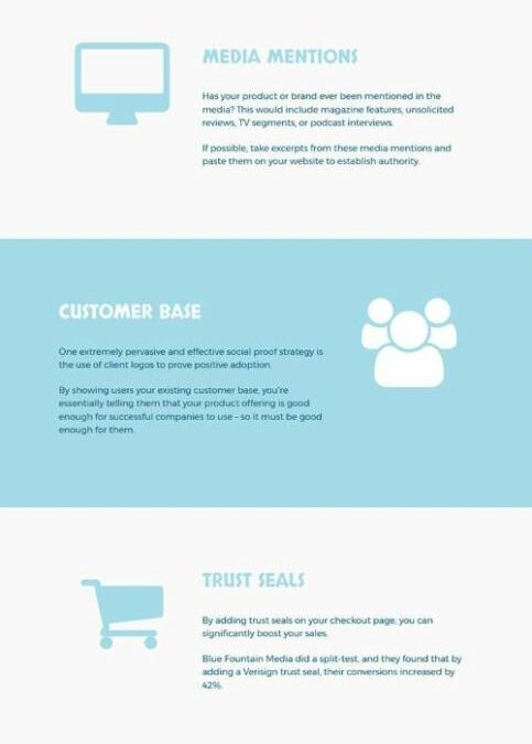 Social Proof als Geheimwaffe im E-Commerce